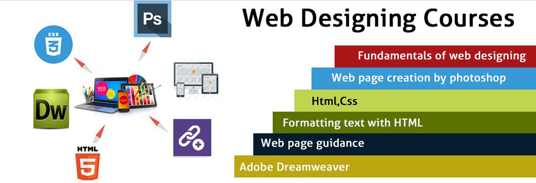 Web Designing Course Content