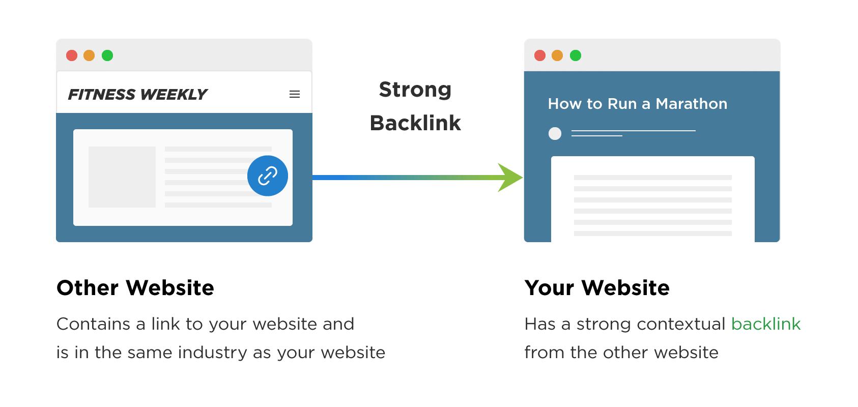 2_9_contextual-backlinks
